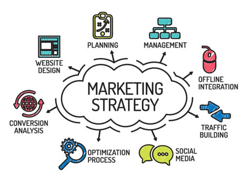 10 Marketing Strategies to Fuel Your Business Growth